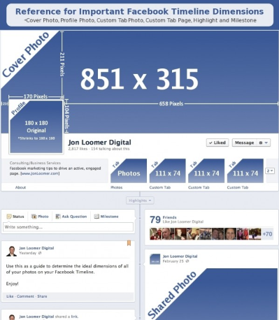 ... sizes for your Facebook profile, banners, and everything in between