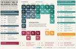 Periodic Table Of SEO